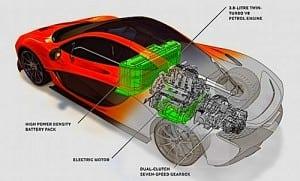 Hybrid McLaren P1