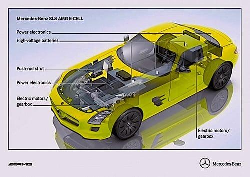 Mercedes AMG E-Cell