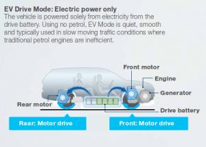 Mitsubishi Outlander PHEV EV mode