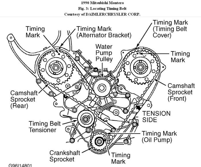 escape timing belt chain 2014