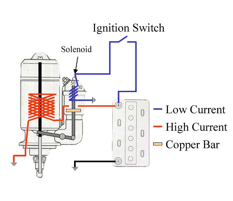 start circuit3 hesitant starting problems 12 Volt Solenoid Wiring Diagram at bakdesigns.co