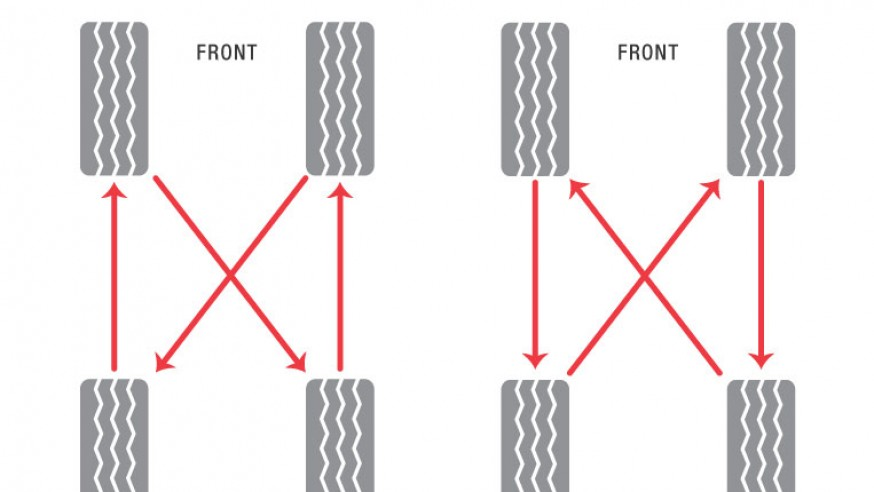 400Wd 400wd Tire Rotation Cool Tire Rotation Pattern 4x4