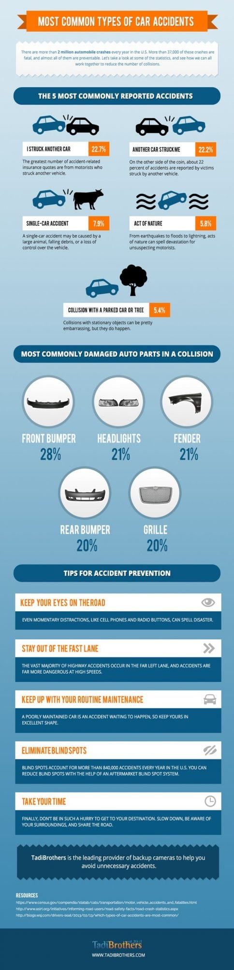 Infographic - Car Accidents and Reasons