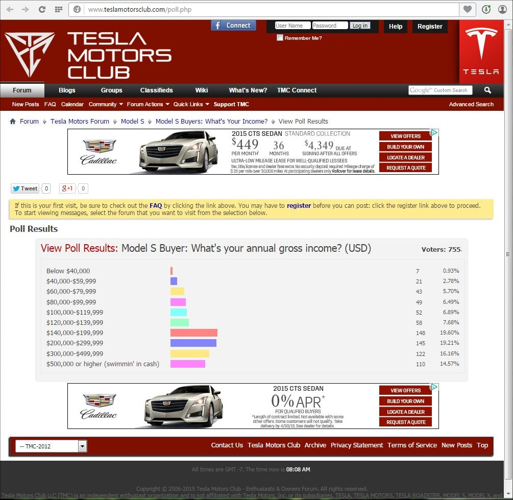 TeslaMotorsClub-incomepollresults