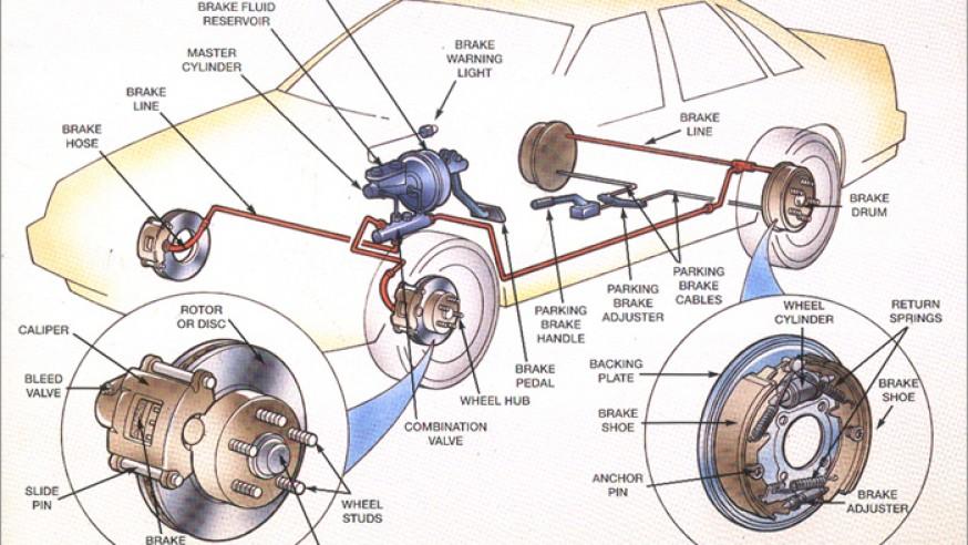 simple brake system diagnostics diy friday. Black Bedroom Furniture Sets. Home Design Ideas