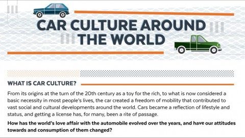 Car Culture Around the World