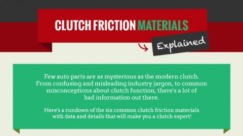 Clutch Materials Infographic