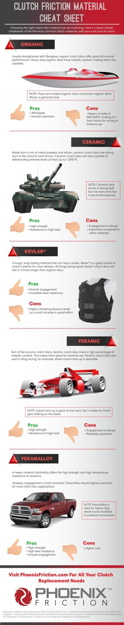 Final_Clutch_Friction_Materials_Infographic(1)