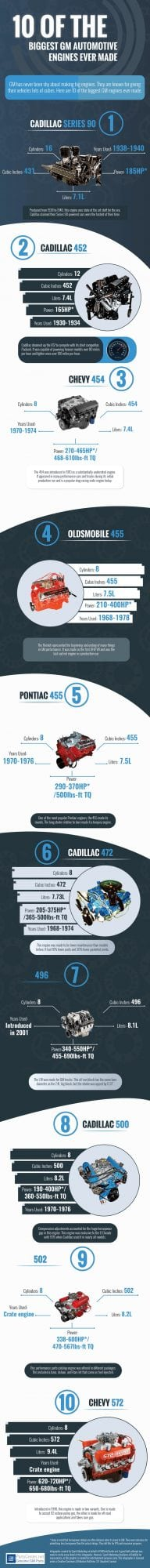 GMPC-_Big_Engines_Infographic_kraked