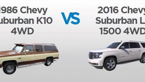 Chevrolet Suburban Heavier, More Expensive, Hauls Less
