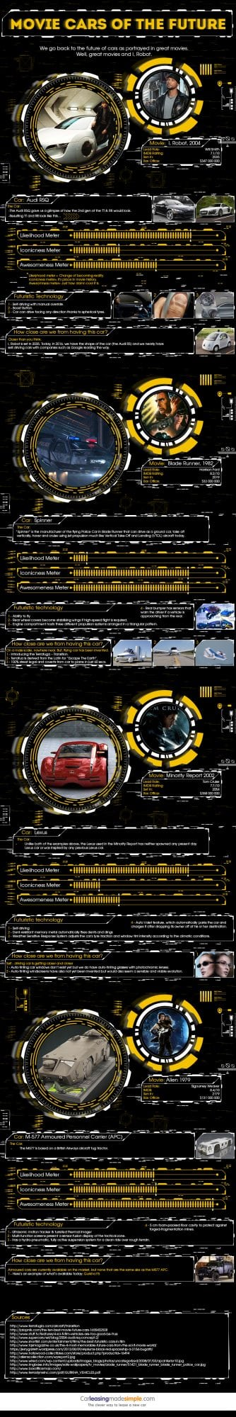 movie-cars-of-the-future
