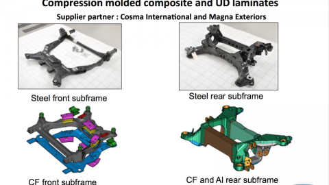 Ford, Magna Co-developing Carbon Fiber Composite Subframe