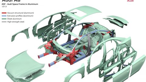 Audi Re-introduces Steel As Major Body Component for New A8