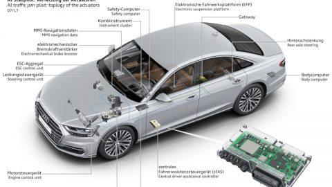 New Audi A8 Debuts Level 3 Autonomous Artificial Intelligence