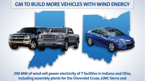 General Motors' Ohio, Indiana Plants Will Meet Electrical Needs With Renewables